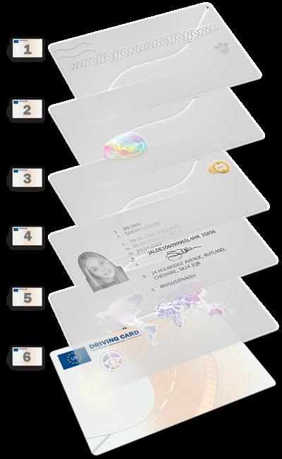 Fake ID Printing